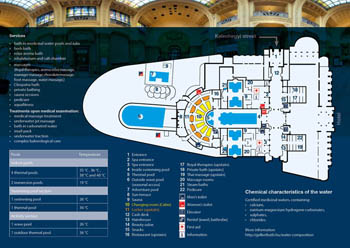 layout map of the Gellért bath